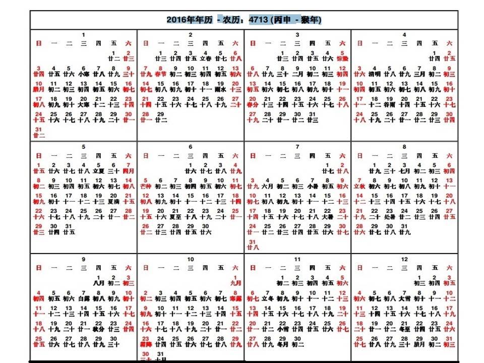 on the accuracy of the lunar calendar u2026