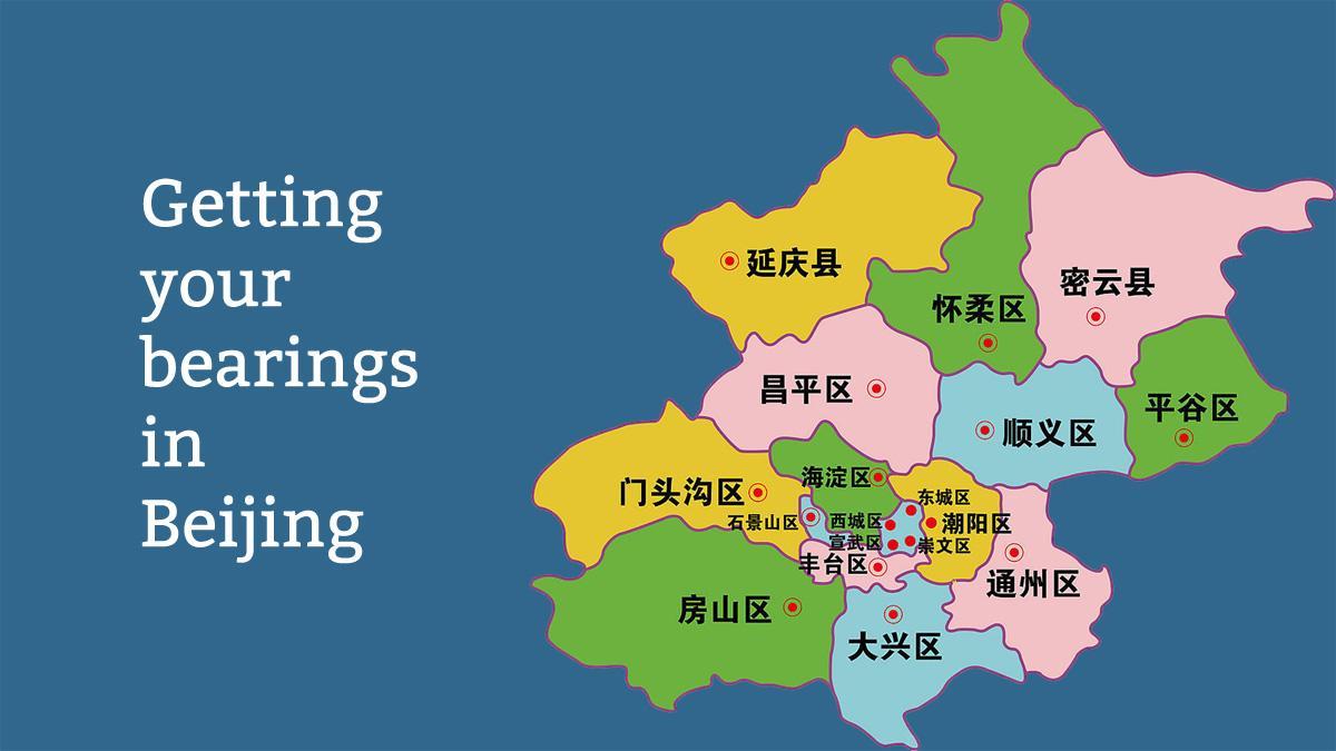 Getting your bearings in Beijing